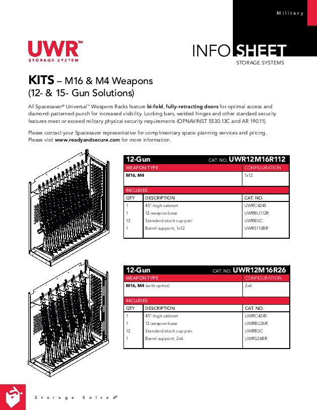 Universal Weapons Rack Nsn Weaponwrx Modular Weapon