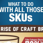 Infographic: What to do with all those SKUs?