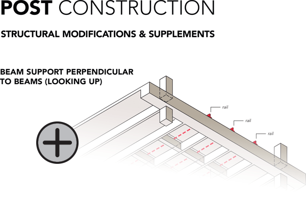 Post Construction Modifications