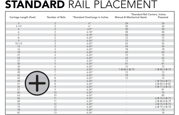img-rail-placement