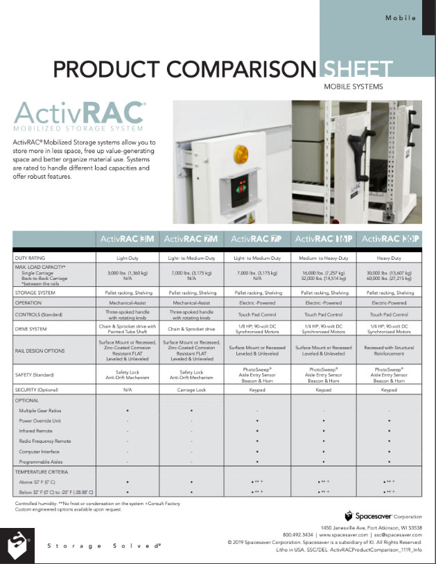 Free Download Product Comparison: ActivRAC Industrial Storage