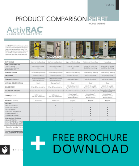 Free Download for ActiveRAC Product Comparison