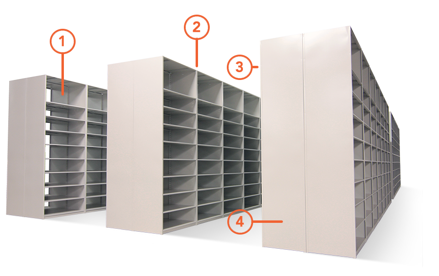 high-quality metal shelving american manufactured
